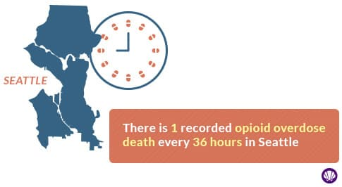 seattle and opioid overdoses