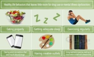 healthy life behaviors that leave little room for drug use or mental illness dysfunction